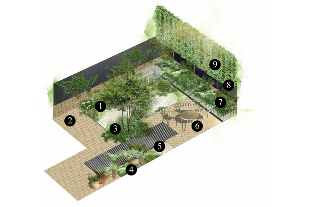Balance garden design with numbers