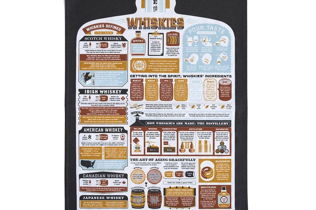 A guide to whiskies tea towel, Father's Day