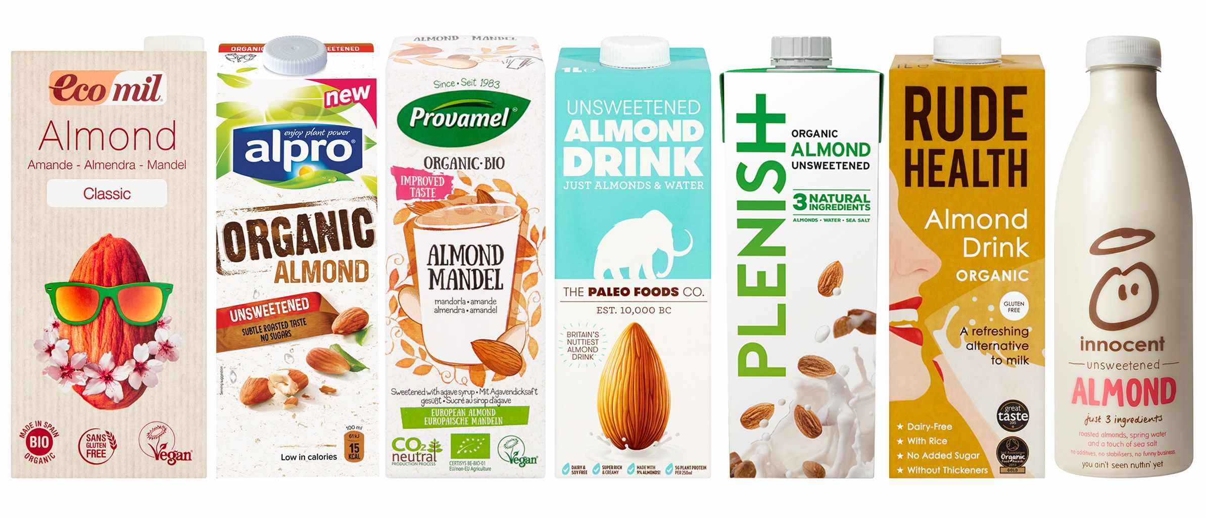 Almond milk taste test header image