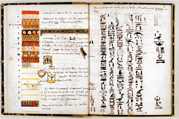 The notebook of Jean-Francois Champollion, one of the chief translators of the Rosetta Stone © Getty Images