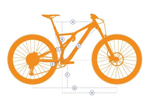 ¿Qué tamaño de bicicleta de MTB necesito?