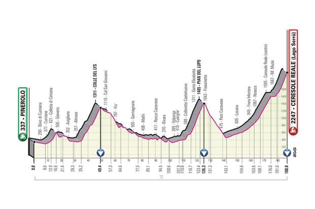 Giro d'Italia 2019 stage 13 route elevation profile