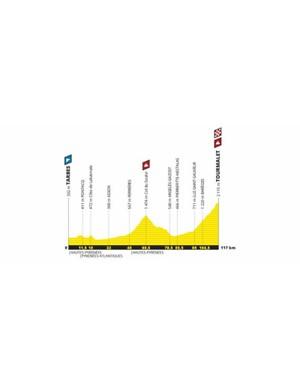Tour de France 2019 Stage 13
