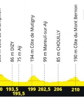 Tour de France 2019 Stage 3
