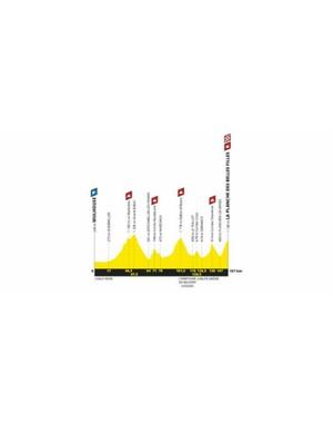Tour de France 2019 Stage 6