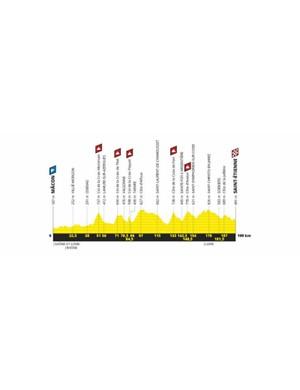 Tour de France 2019 Stage 8