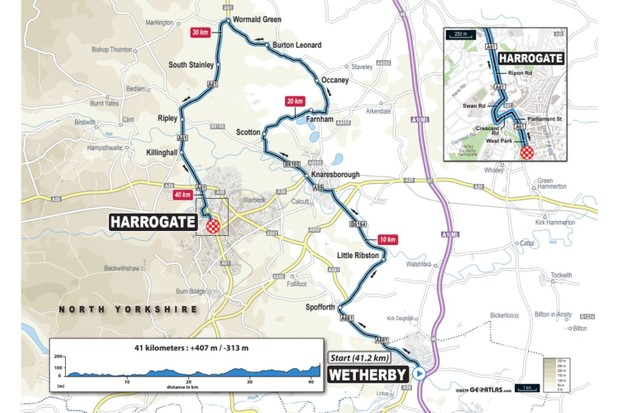 Yorkshire 2019 Para-Cycling International, Wetherby–Harrogate long