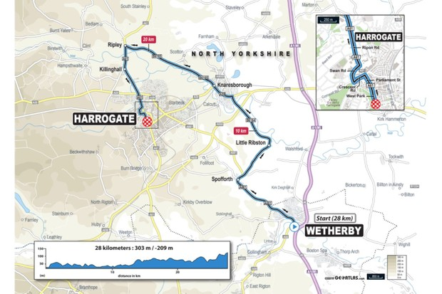 Yorkshire 2019 Para-Cycling International, Wetherby–Harrogate short