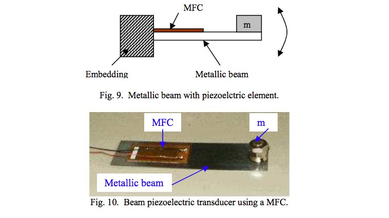 A beam-type generator was designed to work best with the types of vibrations a bike experiences