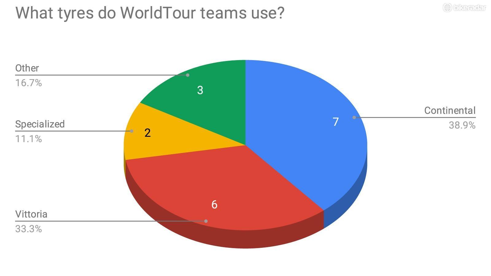 05_worldtour-tech-breakdown-1547958807205-5f8f207kbl0n-01bc95e