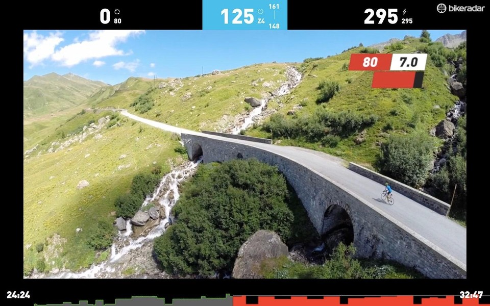 The Sufferfest Training Centre App review - Training