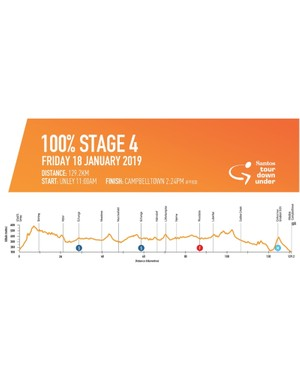 Stage 4 features the infamous Corkscrew climb before a downhill finish into Athelstone