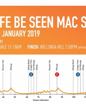 The final stage climaxes with the iconic Willunga Hill, while the town settles into party-mode