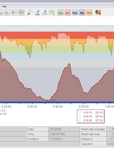 The included ProTrainer 5 software provides a powerful tool for analysing information after your ride