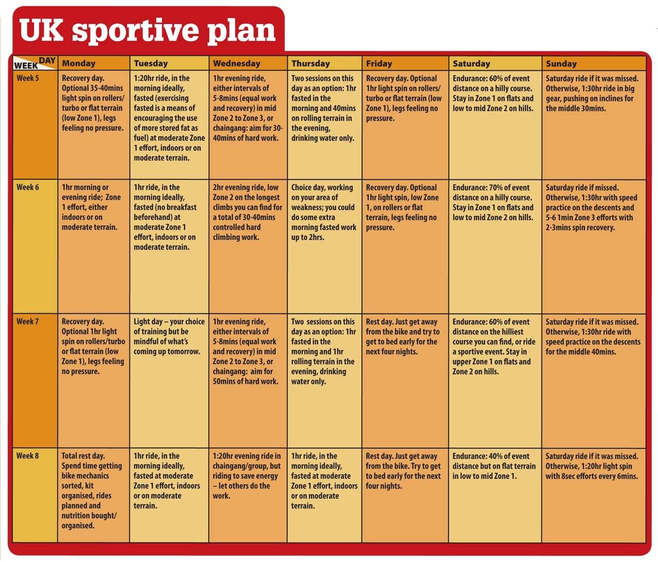 UK sportive plan
