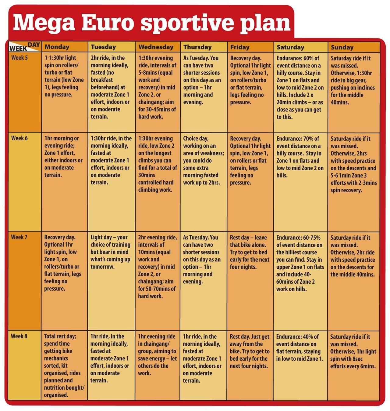 Mega Euro sportive plan