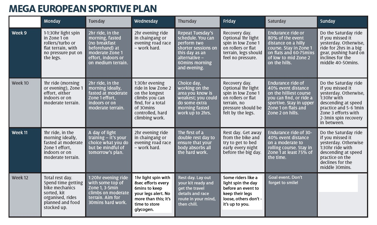 Mega European sportive plan