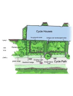 Cycle-friendly homes for Bristol-Bath path