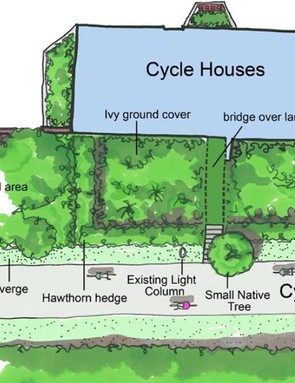 Cycle-friendly homes for Bristol-Bath path