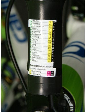 This list on Franzoi's stem told him when the climbs were coming but only he knew how painful they were.
