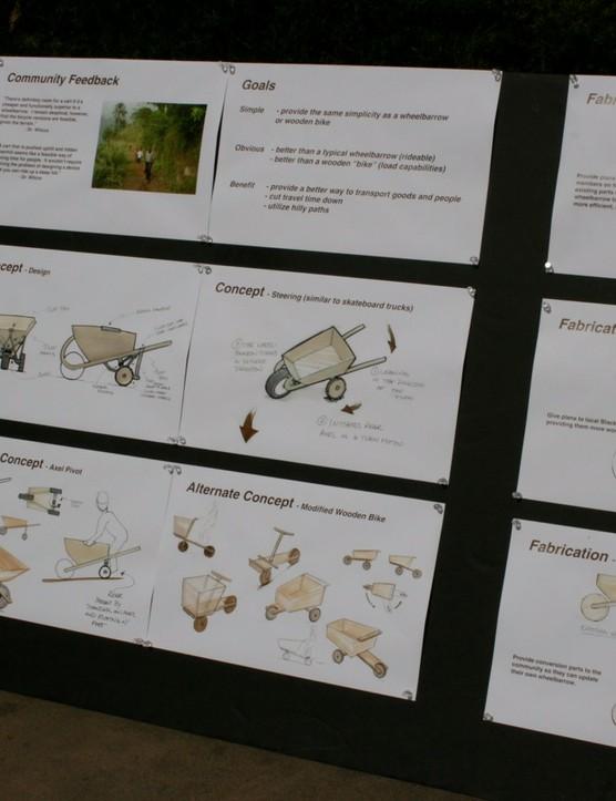 The ridable wheelbarrow schematics.