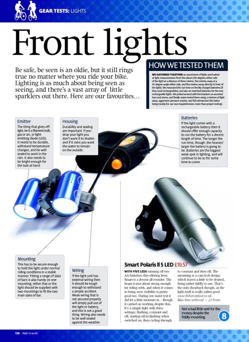 Lights review from the guide