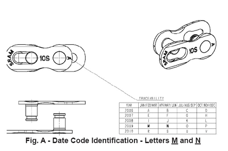 SRAM urges users of its PowerLock chains to check the date of manufacture on the connecting link