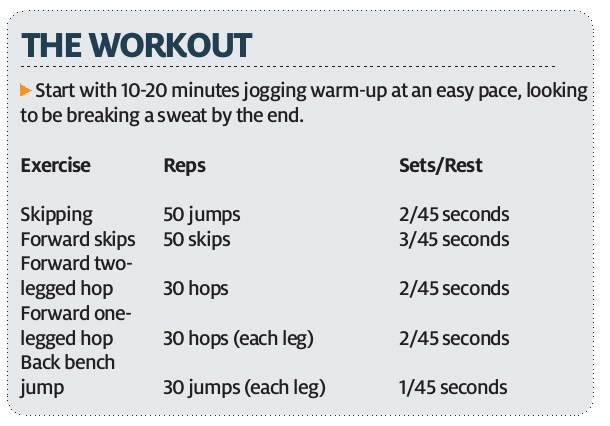 The workout