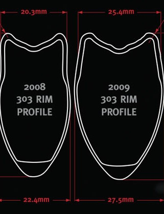 One of the keys to the Zipp 303 rim's impressive durability is its uniquely hyper-bulged shape