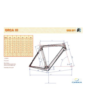 Orbea's 2011 Orca geometry