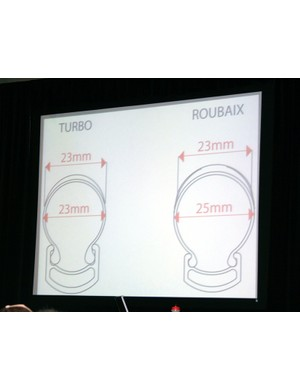 The difference in casing size between the Roubaix and the Turbo