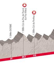 The second Etape du Tour between Issoire and Saint-Flour on 17 July