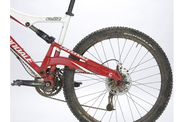 Single pivot suspension