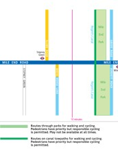 Cycle Superhighway 2 route