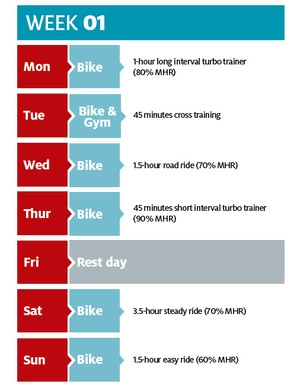 Week 1 - Enthusiast