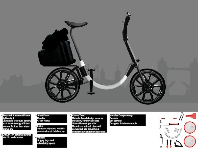 The design's specifications