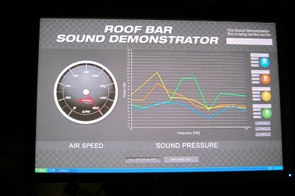 Yakima say their new Whispbar not only produces the lowest total levels of noise of the models tested (which didn't include Thule's new Aeroblade, mind you) but also the least offensive frequencies at different wind speeds