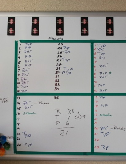 Sixty-four wheels can be hard to keep track of; Dallas uses this white board to know where they are, with what tires, and how long since they've been glued/serviced