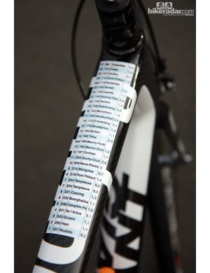 Lars Boom's (Rabobank) course notes were among the neatest we saw at the start of Paris-Roubaix.