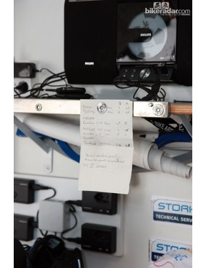 Rabobank riders' preferred air pressures were noted on this piece of paper tacked over the workbench