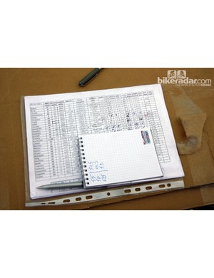 All team mechanics have a master spreadsheet for setting up riders' bikes