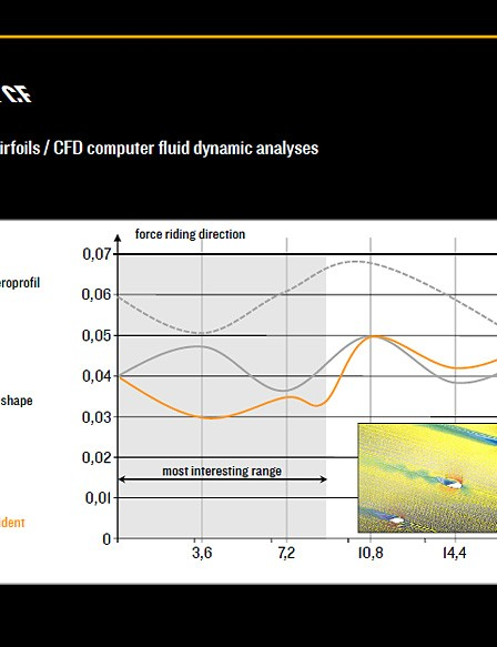 Based on CFD, the Trident profile was deemed more stable than airfoils at
