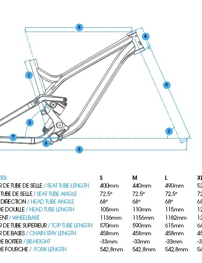 Meta AM 29er geometry