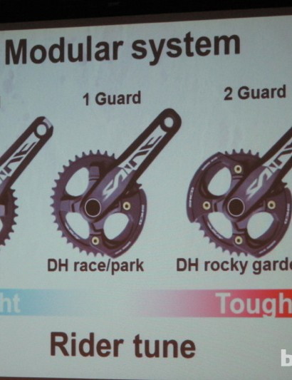 Shimano's rider-specific bashguard system