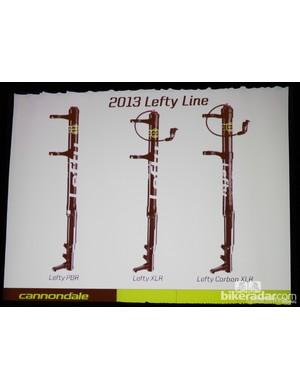 Cannondale's Lefty line – PBR, XLR and Carbon XLR