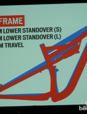 The Camber Base and Comp are both formed from Specialized's highest-grade M5 aluminium