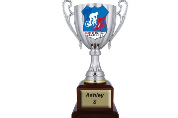 Spot-Prize winner this week is Ashley S