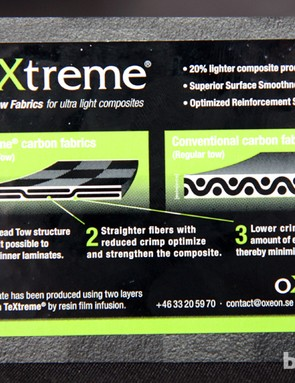 According to manufacturer oXeon, the new TeXtreme woven carbon fiber fabric is up to half the weight of conventional plies.