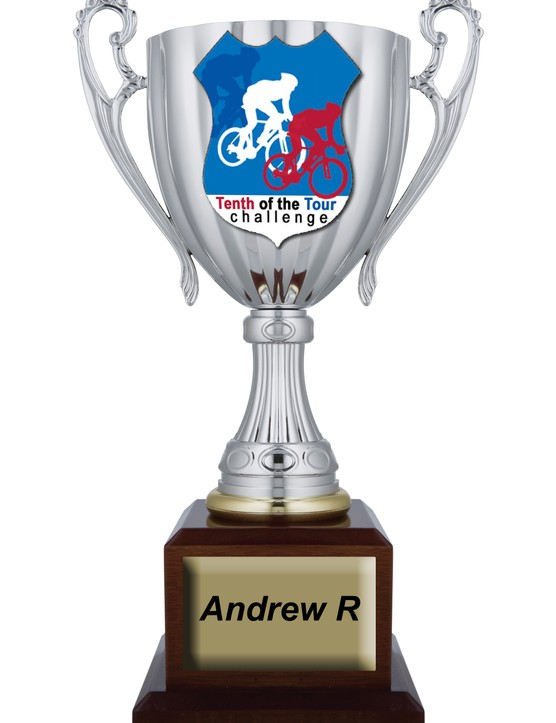 Andrew R is our spot prize winner for this week – well done!