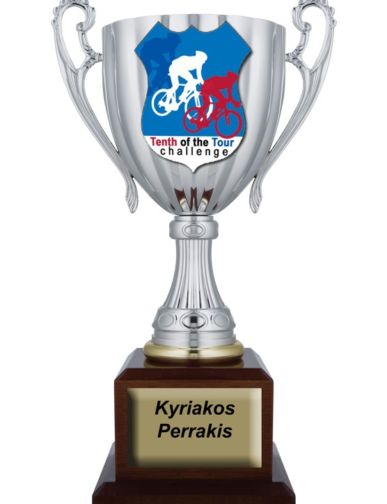Congratulations to Kyriakos Perrakis the Tenth of the Tour winner!